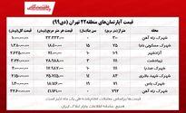 قیمت آپارتمانهای منطقه۲۲ تهران/ خانههای چیتگر چند؟