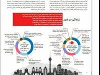 شهریها بیشتر کار میکنند یا روستا ییها؟ +اینفو گرافیک