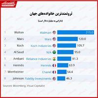 ثروتمندترین خانوادههای جهان چه کسانی هستند؟