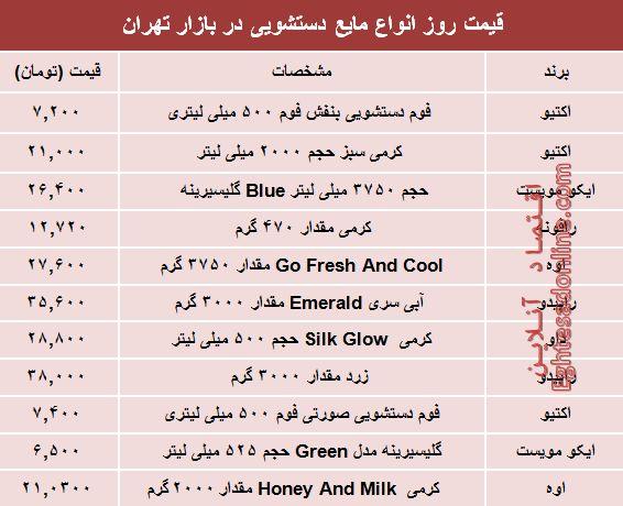 نرخ روز انواع مایع دستشویی در بازار چند؟ +جدول