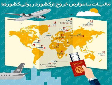 عوارض خروج از کشور در سایر کشورها +اینفوگرافیک