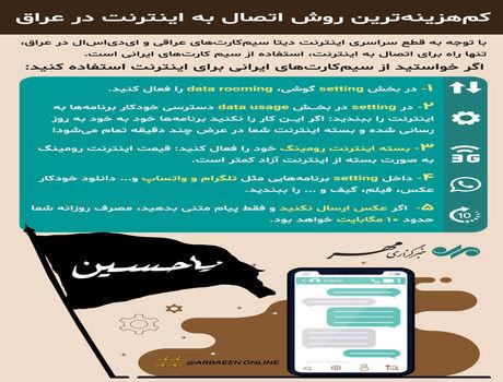 کمهزینهترین روش اتصال به اینترنت در عراق +اینفوگرافیک