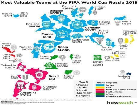 گرانترین تیم حاضر در جام جهانی کدام است؟ +اینفوگرافیک