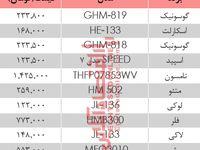 قیمت انواع همزن برقی در بازار تهران؟ +جدول