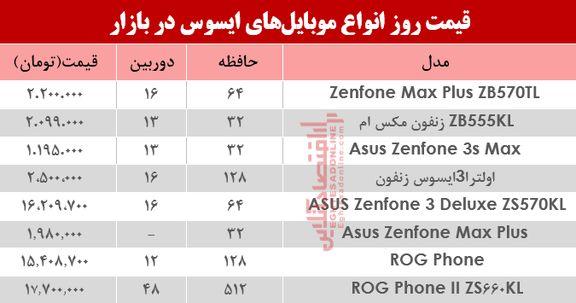 نرخ موبایلهای ایسوس در بازار؟ +جدول