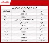 انواع آسیاب برقی در بازار چند؟ +جدول