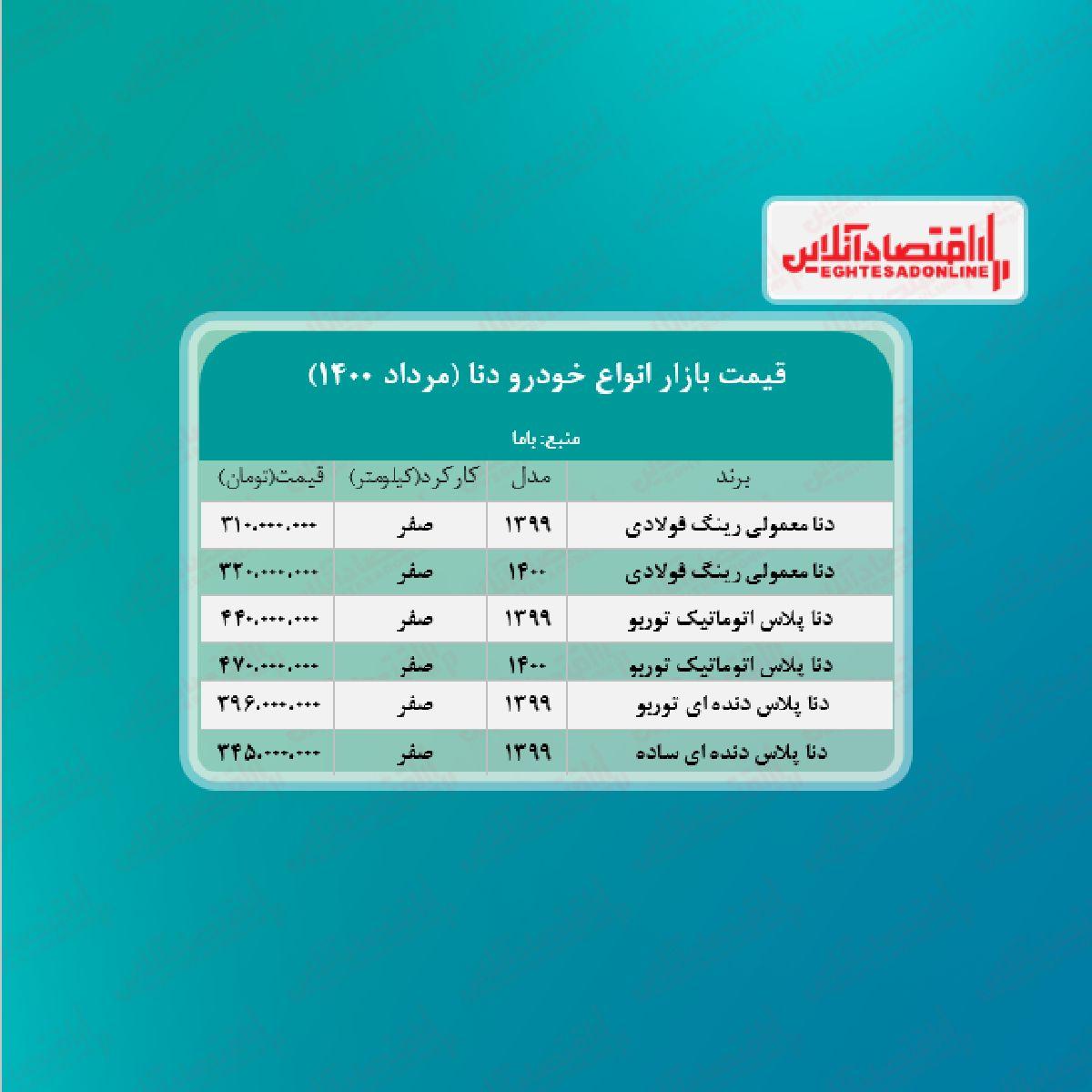 قیمت خودرو دنا در تهران + جدول