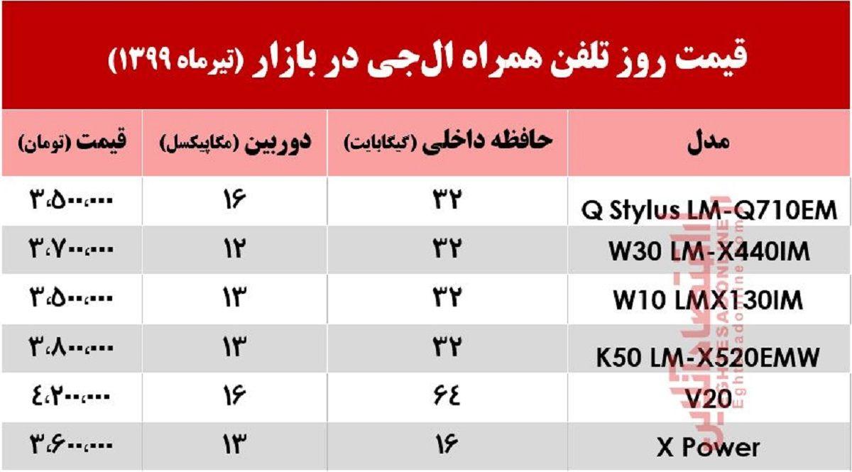 قیمت موبایل الجی در بازار +جدول