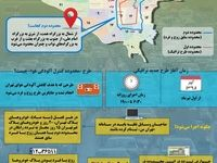 جزئیات طرح جایگزین زوج و فرد در تهران +اینفوگرافیک