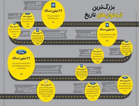 بزرگترین فراخوانهای خودرویی در جهان +اینفوگرافیک