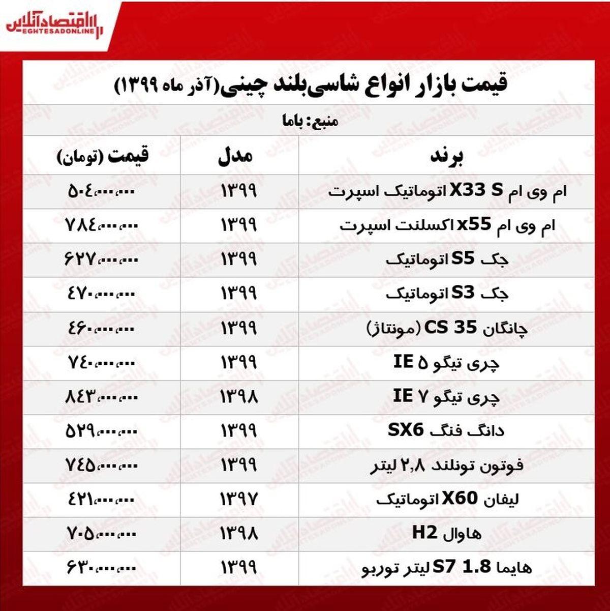قیمت خودروهای شاسیبلند در پایتخت +جدول