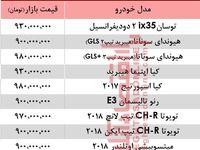 خودروهای زیر 1 میلیارد بازار تهران +جدول