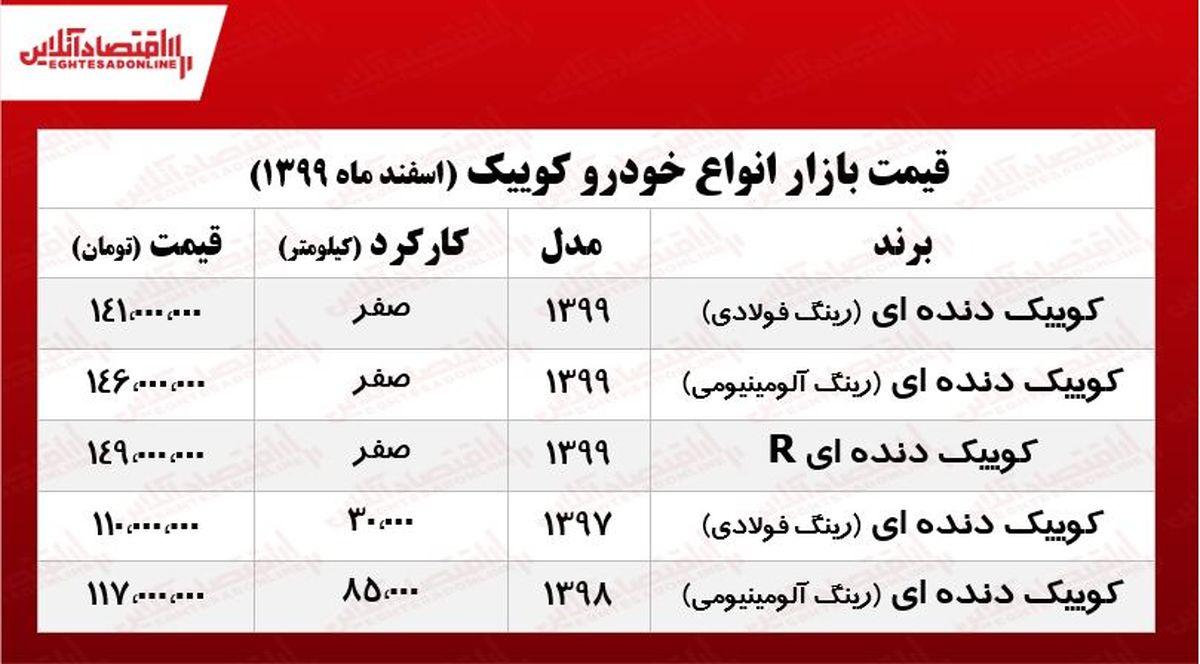 قیمت کوییک R در پایتخت +جدول