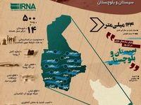 بحران سیل در سیستان و بلوچستان