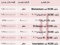 قیمت جدید انواع ولوو در بازار +جدول