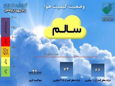 هوای سالم در تهران رکورد زد