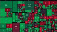 نمای پایانی بورس امروز/ نیمه دوم معاملات متعادلتر به پایان رسید