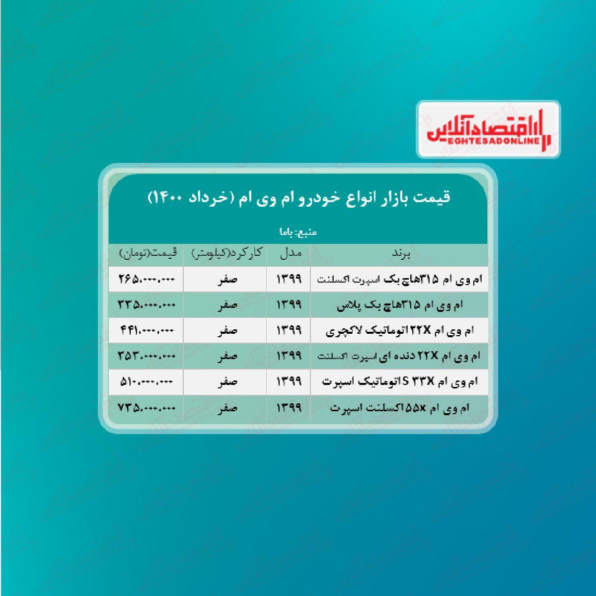 قیمت خودرو ام وی ام در تهران + جدول