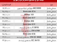 قیمت انواع صندلی ماساژ در بازار تهران؟ +جدول