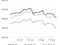 سقوط قیمت جهانی نفت