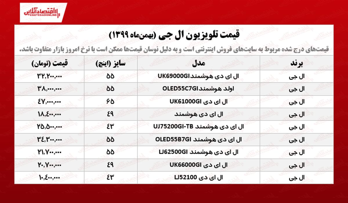 تلویزیون ال جی چند؟  /۲۲بهمنماه