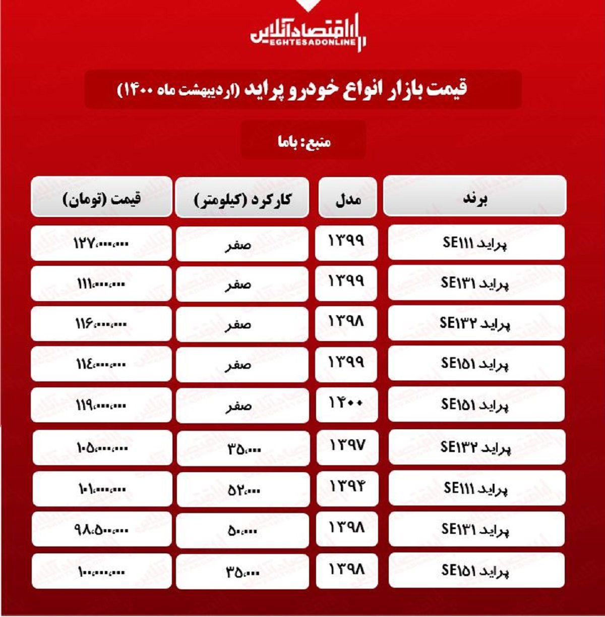 قیمت پراید امروز ۱۴۰۰/۲/۲