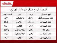 قیمت انواع شکر بسته بندی در بازار + جدول