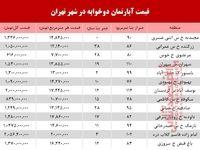قیمت آپارتمان دوخوابه در تهران +جدول
