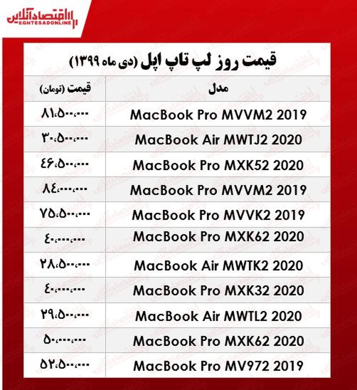 لپ تاپ اپل چند؟ +جدول