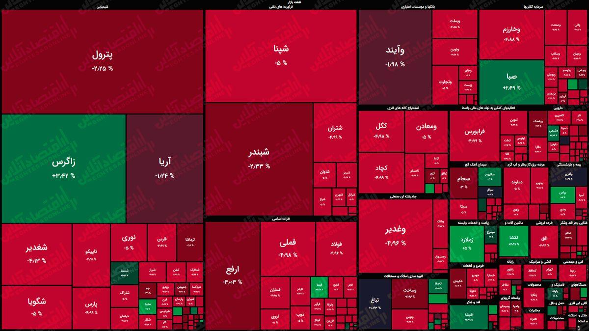 نقشه بازار سهام بر اساس ارزش معاملات/ بازار از روزهای سبز هفته گذشته انتقام میگیرد
