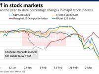 افزایش فروش در بازارهای سهام جهان