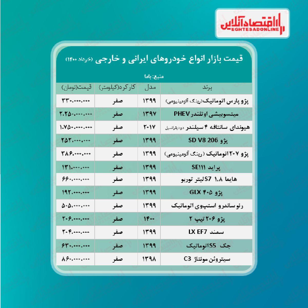 قیمت خودرو امروز ۱۴۰۰/۳/۱۱