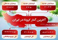 آخرین آمار کرونا در ایران (۹۹/۸/۲)