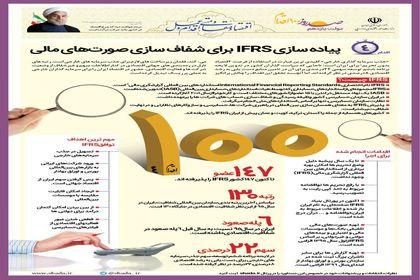 IFRS و شفافسازی صورتهای مالی +اینفوگرافیک