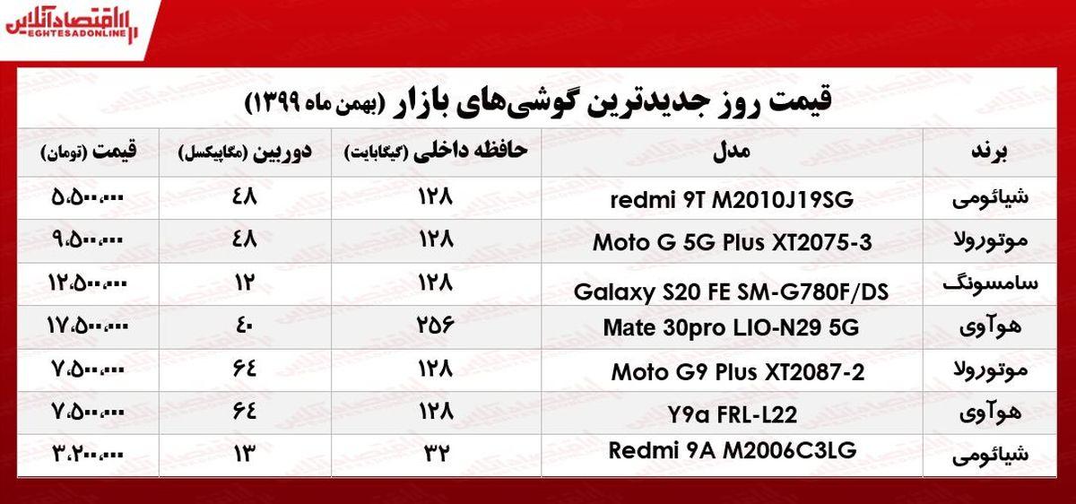 قیمت گوشیهای جدید در بازار/ ۲۶بهمن ۹۹