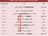 نرخ مداد و مدادرنگی در بازار تهران چند؟ +جدول