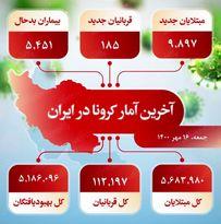 آخرین آمار کرونا در ایران (۱۴۰۰/۷/۱۶)