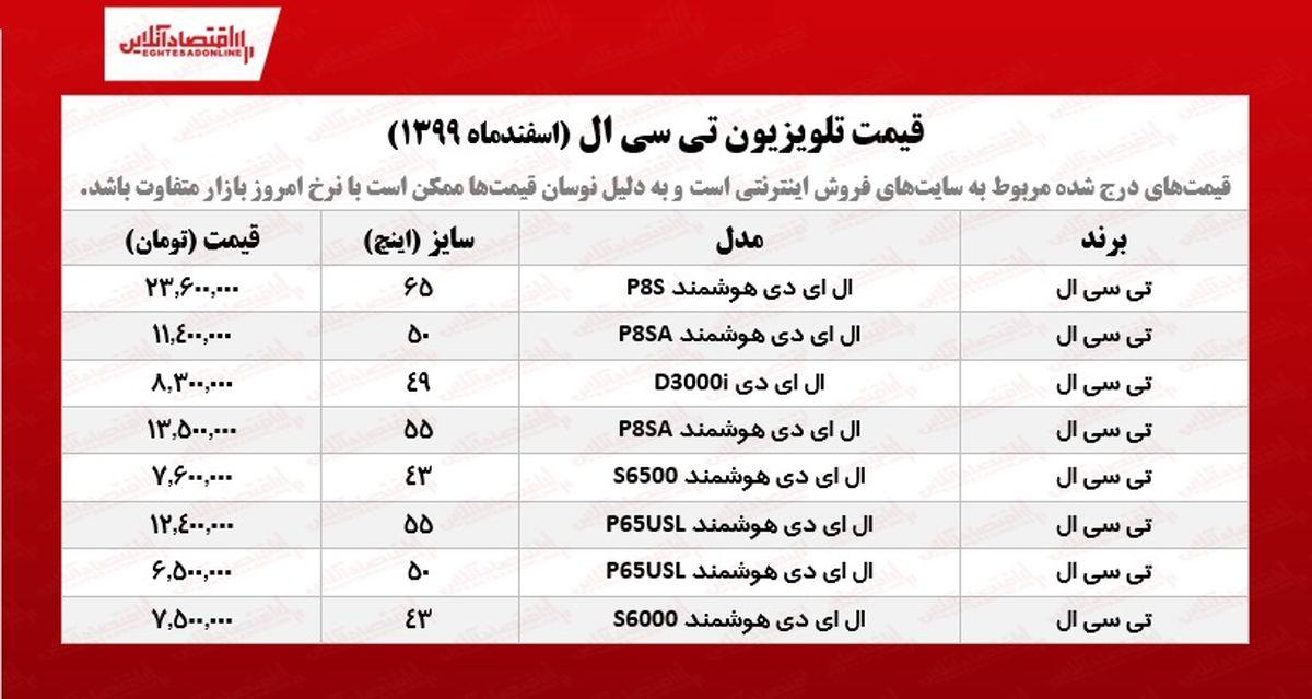 قیمت تلویزیون تی سی ال /۱۳اسفندماه
