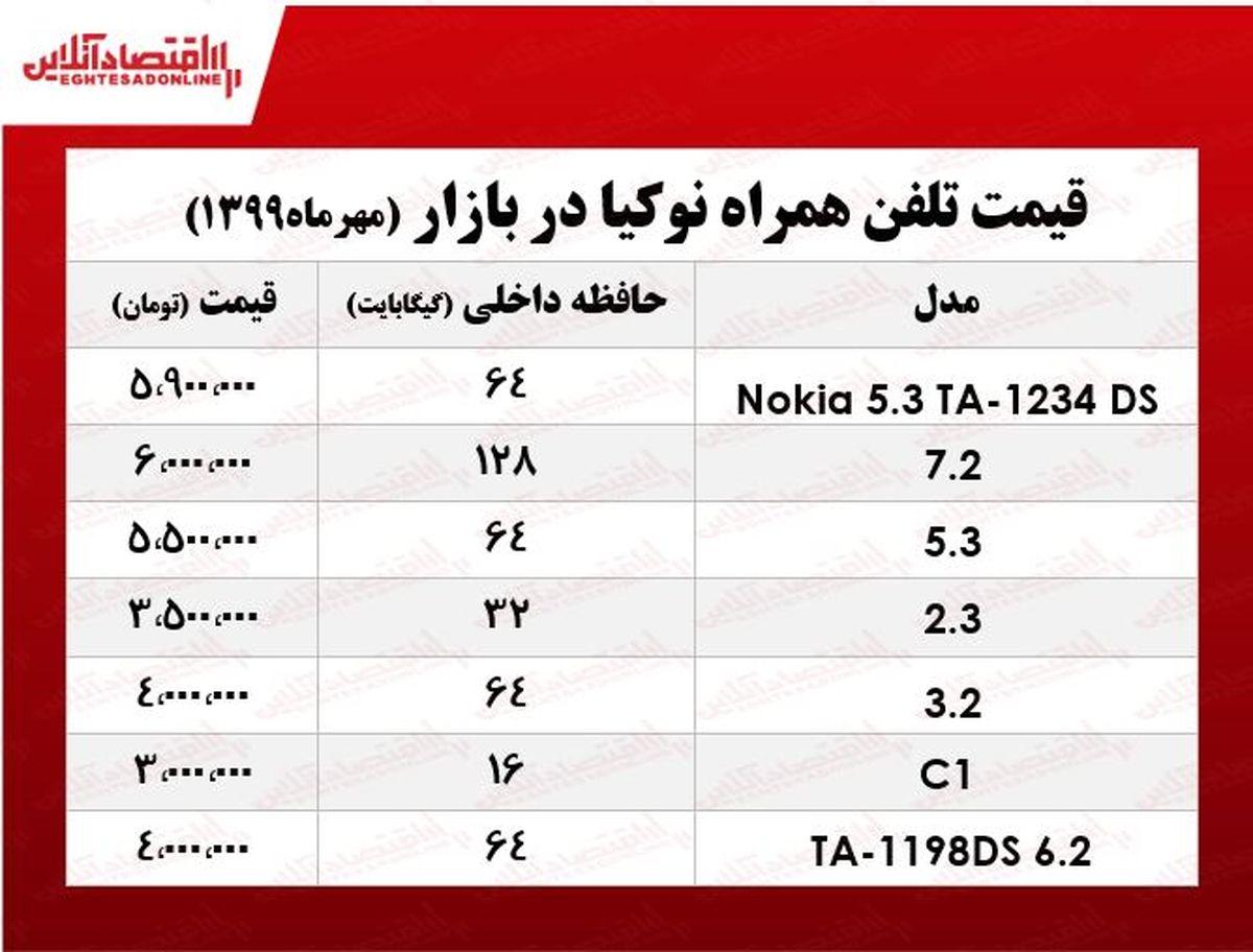 قیمت روز انواع موبایل نوکیا +جدول