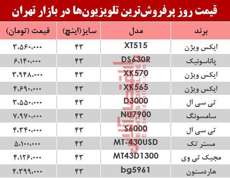 قیمت انواع پرفروشترین تلویزیونها دربازار تهران؟ +جدول