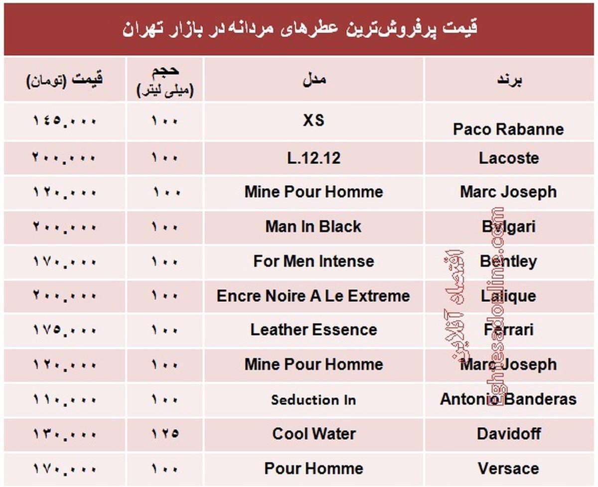 پرفروشترین عطرهای مردانه چند؟ +جدول
