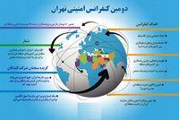دومین کنفرانس امنیتی تهران +اینفوگرافیک