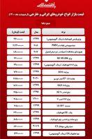 قیمت خودرو امروز ۱۴۰۰/۲/۱