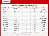 آپارتمانهای نوساز منطقه۴ تهران چند؟