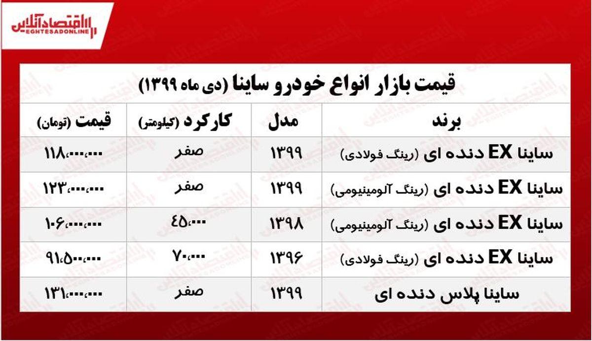 قیمت جدید ساینا در بازار تهران +جدول