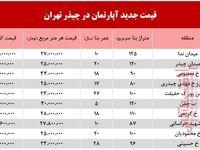 قیمت آپارتمان در محله چیذر تهران +جدول