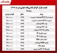 قیمت شاسیبلندهای چینی امروز ۹۹/۱۰/۲۹
