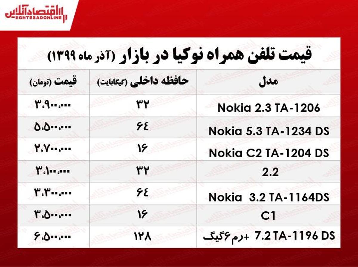جدیدترین قیمت موبایل نوکیا +جدول