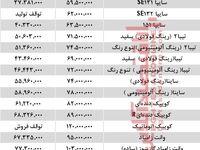 قیمت خودروهای سایپا در بازار تهران +جدول