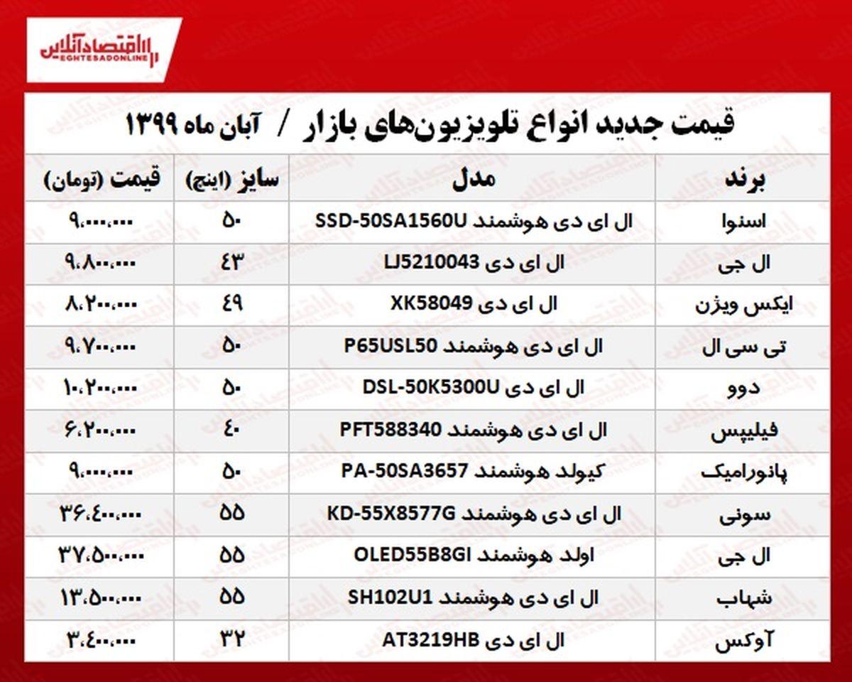 قیمت جدید انواع تلویزیونهای بازار +جدول